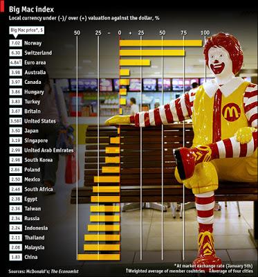 ¡Experimento McDonald's! Día 1 FASE 1